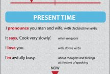 English grammar / The infografics about English grammar