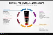 Harmful Effects of Fairness Creams / Harmful Effects of Fairness Creams