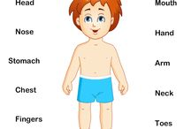 learning body parts