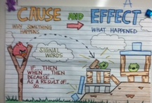 For the Classroom - Anchor Charts