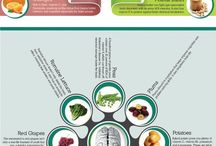 Brain and foods