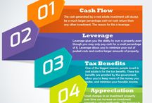 Real Estate Infographics / Here you will find the infographic and quotes related to real estate industry.
