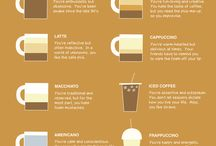 Cooffee / Coffee