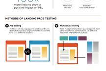 SEO On-Page Optimization