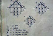 gráfico museta hojitas pekeñas