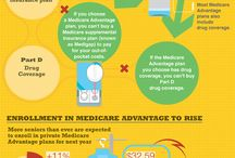 Medicare / All things Medicare. / by HealthPlanOne