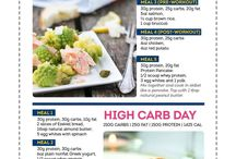 Carb cycling menus