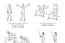 This weeks workout