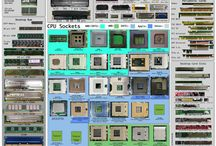 Organize Your Techie Stuff