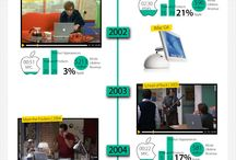 The Apple  Story / by OnlineTrends