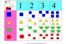 Concetti logici / Concetti logici numero quantità