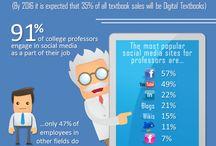 Infographics / by Jorge Núñez