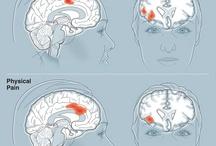 psychological mind