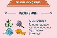 парфюм косметика
