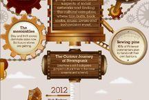 Infográficos Fantásticos / Infográficos com conteúdos relacionados aos gêneros de fantasia, terror e ficção científica.