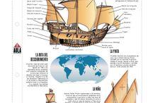 Descubrimiento América Colón