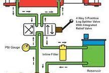 sistem hidraulic