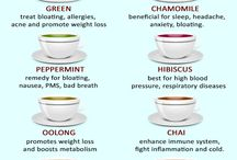 types of teas