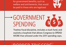 Infographics / by The Heritage Foundation