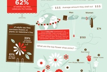 Infographics (Other) / by InfographicList