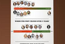 Digital Marketing and Internet Marketing Tips - Infographics / Digital Marketing and Internet Marketing Tips - Infographics