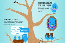 Twitter for business / Facts, infographics, hints and tips for businesses using Twitter