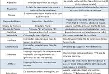 Português-regras