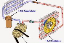 circuito frigorifico