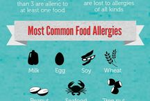 Food Allergy Infographics
