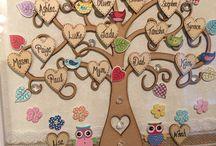 οικογένεια δέντρο