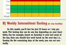 Intermittent Fasting / Scientific chiropractor, Dr. Alexander Jimenez explores the world of intermittent fasting.