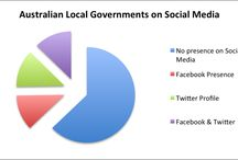 Local Government Use of Social Media / The why, what and how to of Social Media Marketing for Local Government - Authorities and Staff.