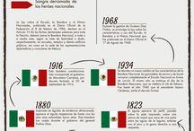 Día de la Bandera (México) /