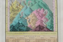 Comparative Maps / Comparative maps provide a highly decorative and informative snapshot of relative sizes of physical features of the earth.