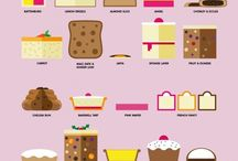 British  Bakes and Dishes