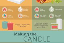 Make u'r own. Candles