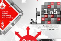 Infographics / Labelmaster helps companies comply with regulations governing #hazmat #shipping and #safety. Check out our latest infographics for more!