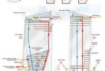 fenntartható építészet