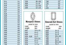 tabla de diamantes