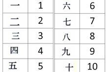 chinois langue