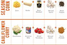 Crockpot recept / Mat