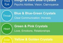 my gemstones