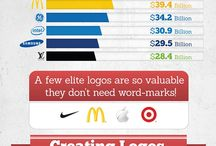 Inspiring Infographics / The best marketing infographics the web has to offer. / by Brian Honigman
