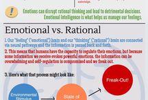 Inteligência emocinal