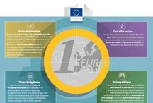 Union économique et monétaire / Renforcement de l'#UEM