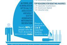 Boating Safety / by Houseboat Magazine
