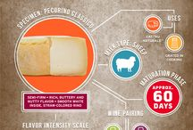 Cheese is Life / We never met a cheese we didn't like - particularly the Italian varieties!