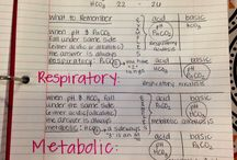 Metabolic/Respiratory