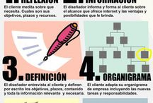 Informatica / Taller / by Raquel Lopez