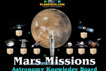 Astronomy Games / Free fast fun online games to explore the space.